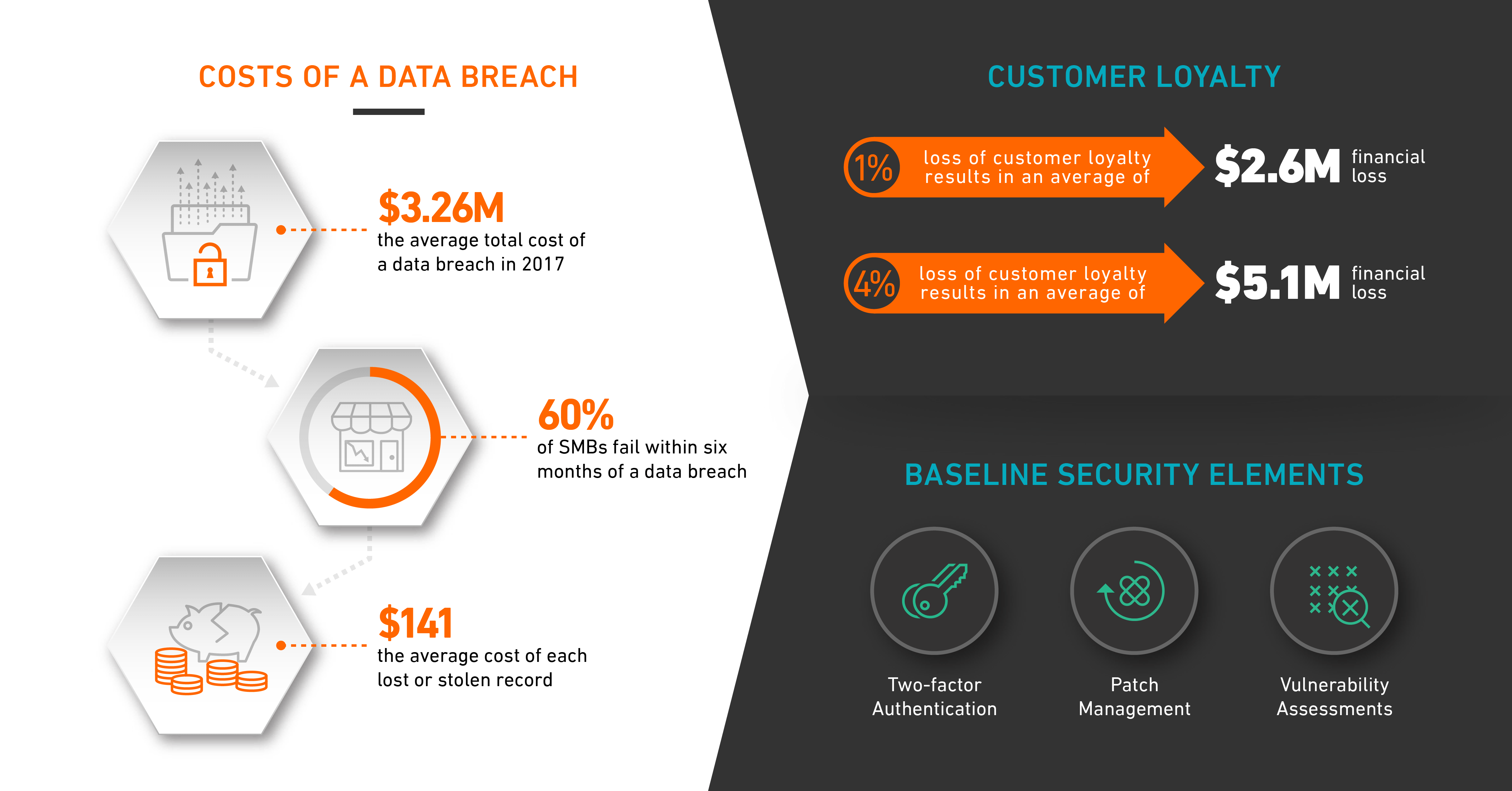 You Can't Afford a Cyberattack - Armor