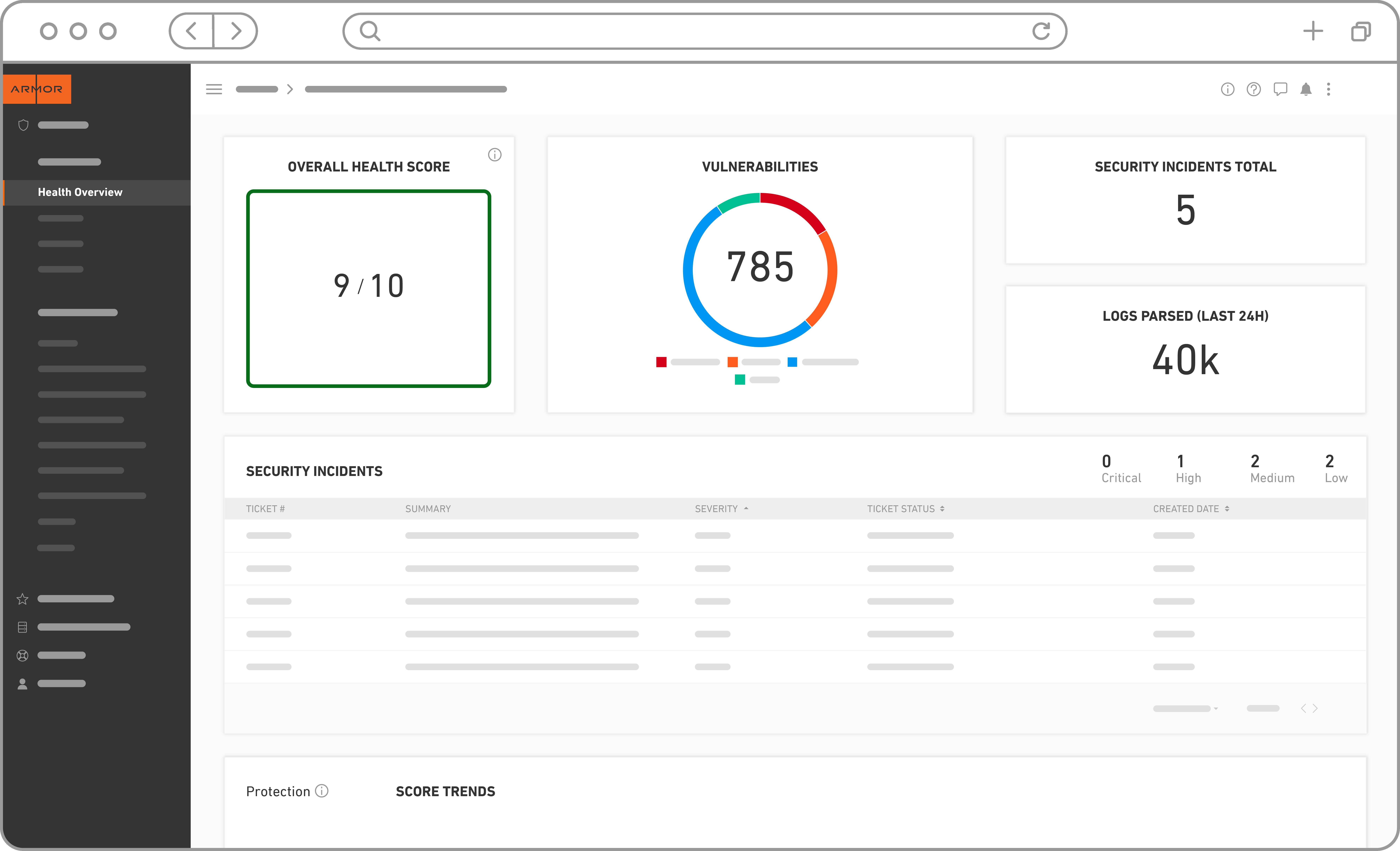 Cloud Security Platform Screen